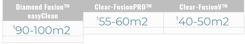 diamond fusion cost